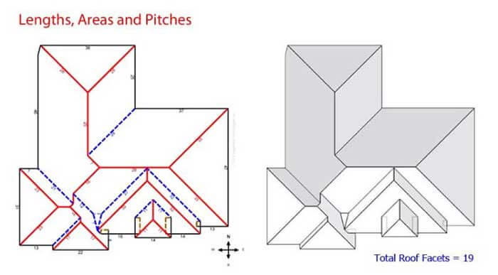 lengths areas pitches